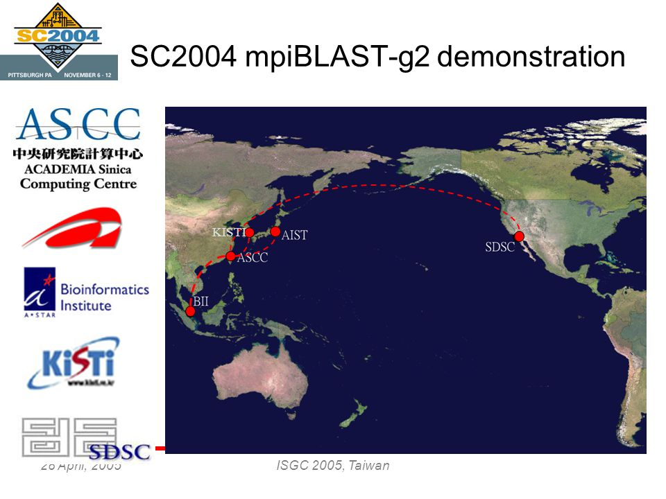 28 April, 2005ISGC 2005, Taiwan Summary Two grid-enabled BLAST implementations (mpiBLAST-g2 and DIANE-BLAST) were introduced for efficient handling the BLAST jobs on the Grid Both implementations are based on the Master-Worker model for distributing BLAST jobs on the Grid The mpiBLAST-g2 has good scalability and speedup in some cases –Require the fault-tolerance MPI implementation for error recovery –In the unscalable cases, BioSeq fetching is the bottleneck DIANE-BLAST provides flexible mechanism for error recovery –Any master-worker workflow can be easily plugged into this framework –The job thread control should be improved to achieving the good performance and scalability
