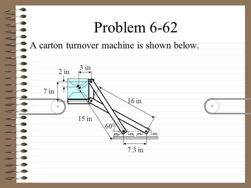 Problem 6-62 At the instant shown, the 15 in link is driven clockwise at 5 rad/sec, and decelerating at 40 rad/sec 2.