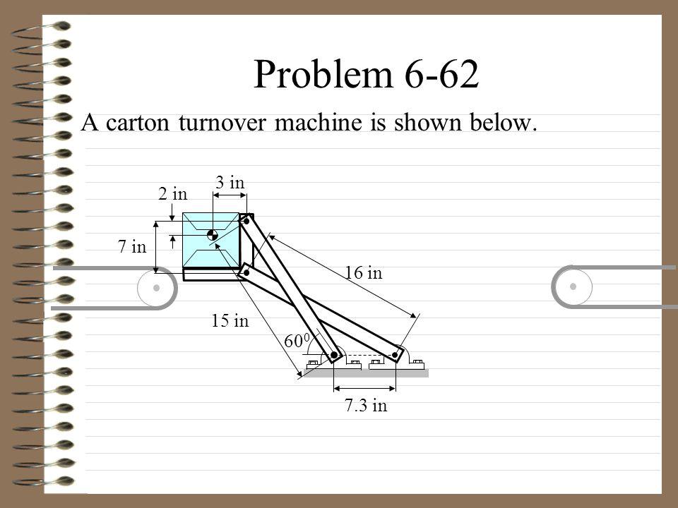 Inertia Forces:Link 3 a G3 = 672 in/s 2 83 0   =47.53 rad/s 2 ccw F i G3 = (26 lb)(672 in/s 2 )/(386.4 in/s 2 ) = 45.2 lbs 83 0 F i G3 T i G3 = (2.75 in lb s 2 )(47.53 rad/s 2 ) = 130.7 in lbscw T i G3