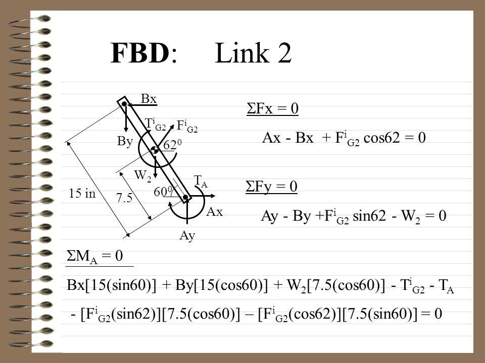 FBD: Link 2 7.5 60 0 Ay Ax By Bx F i G2 T i G2 62 0 15 in  Fx = 0 Ax - Bx + F i G2 cos62 = 0  Fy = 0 Ay - By +F i G2 sin62 - W 2 = 0 W2W2  A = 0 Bx[15(sin60)] + By[15(cos60)] + W 2 [7.5(cos60)] - T i G2 - T A - [F i G2 (sin62)][7.5(cos60)] – [F i G2 (cos62)][7.5(sin60)] = 0 TATA