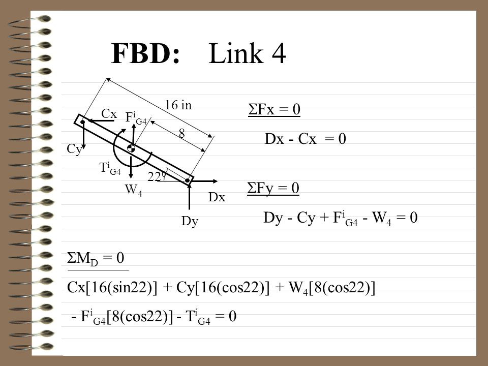 FBD:Link 4 16 in 22 0 Dy Dx Cy Cx F i G4 T i G4 W4W4 8  Fx = 0 Dx - Cx = 0  Fy = 0 Dy - Cy + F i G4 - W 4 = 0  D = 0 Cx[16(sin22)] + Cy[16(cos22)] + W 4 [8(cos22)] - F i G4 [8(cos22)] - T i G4 = 0