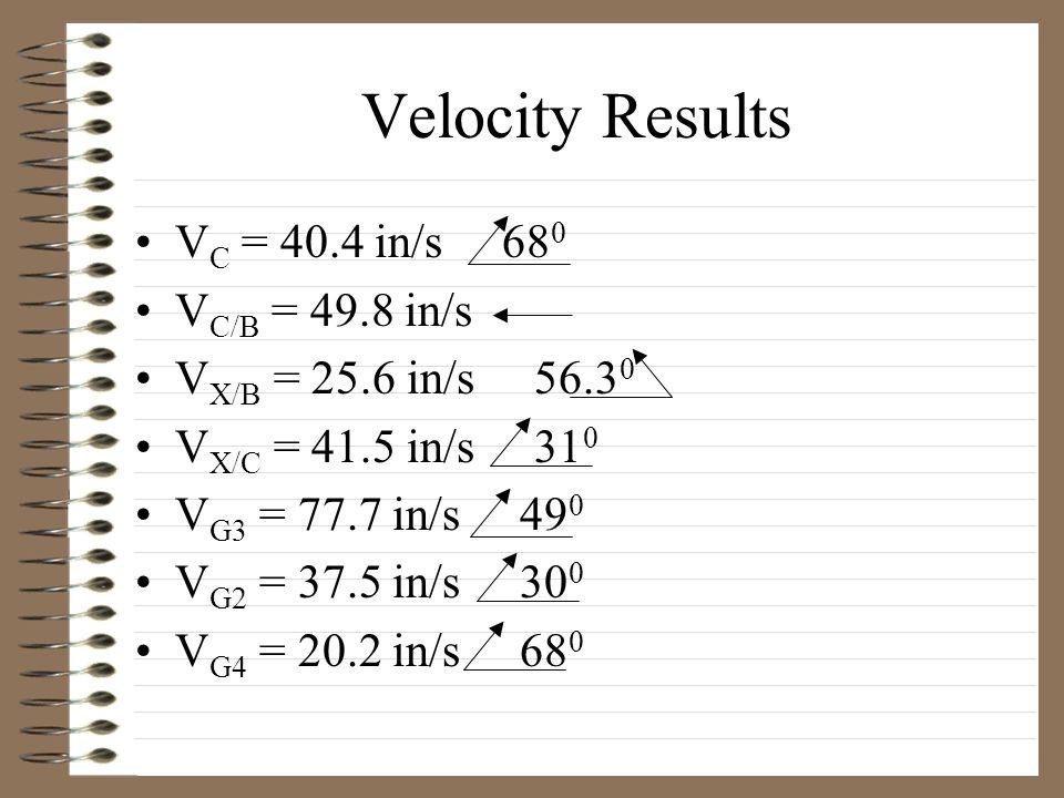 Velocity Results V C = 40.4 in/s 68 0 V C/B = 49.8 in/s V X/B = 25.6 in/s 56.3 0 V X/C = 41.5 in/s 31 0 V G3 = 77.7 in/s 49 0 V G2 = 37.5 in/s 30 0 V G4 = 20.2 in/s 68 0