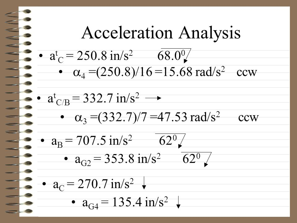 Acceleration Analysis a t C = 250.8 in/s 2 68.0 0   =(250.8)/16 =15.68 rad/s 2 ccw   =(332.7)/7 =47.53 rad/s 2 ccw a C = 270.7 in/s 2 a t C/B = 332.7 in/s 2 a G4 = 135.4 in/s 2 a B = 707.5 in/s 2 62 0 a G2 = 353.8 in/s 2 62 0