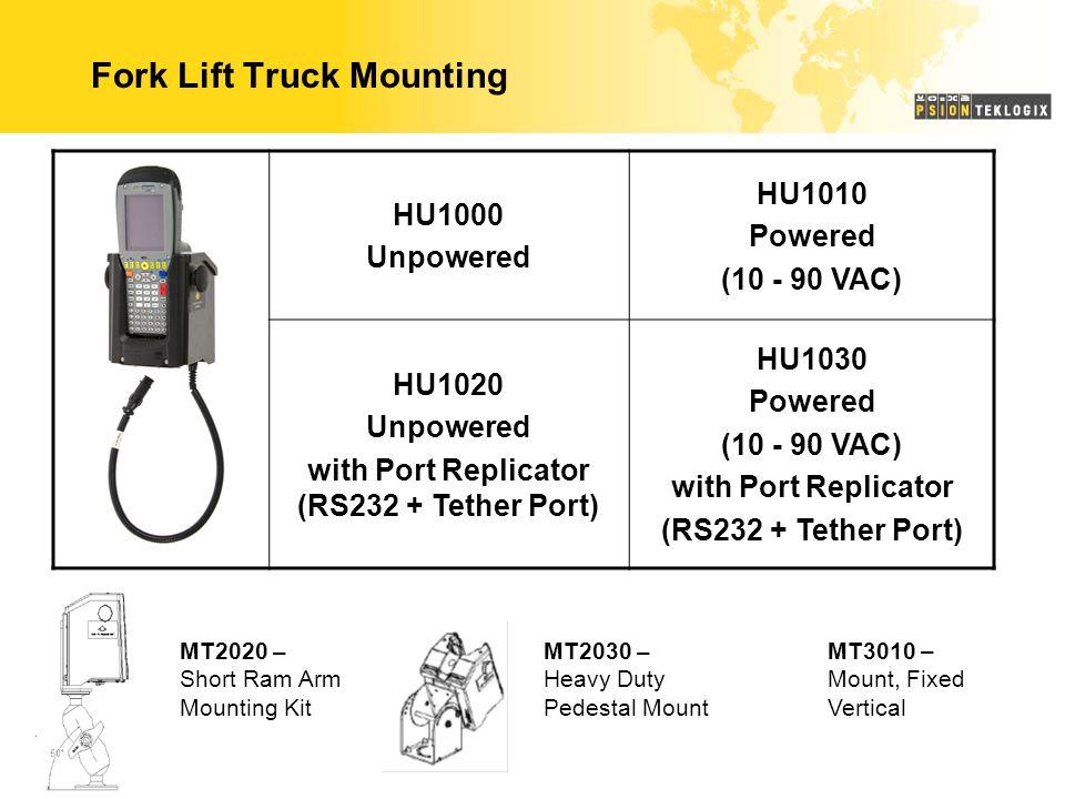 Fork Lift Truck Mounting HU1000 Unpowered HU1010 Powered (10 - 90 VAC) HU1020 Unpowered with Port Replicator (RS232 + Tether Port) HU1030 Powered (10