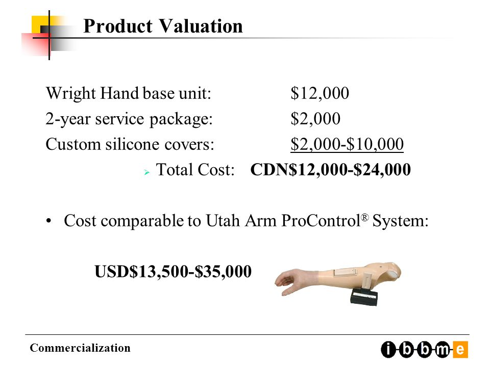 Product Valuation Wright Hand base unit:$12,000 2-year service package:$2,000 Custom silicone covers:$2,000-$10,000  Total Cost: CDN$12,000-$24,000 Cost comparable to Utah Arm ProControl ® System: USD$13,500-$35,000 Commercialization