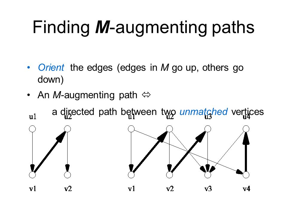 Finding M-augmenting paths Orient the edges (edges in M go up, others go down) An M-augmenting path  a directed path between two unmatched vertices