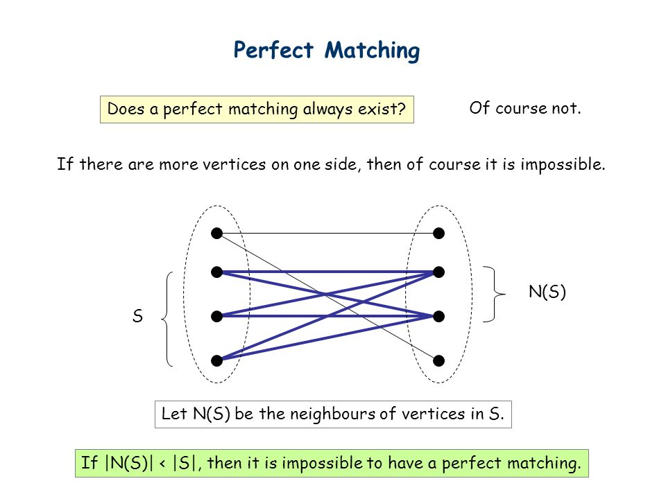 Perfect Matching Does a perfect matching always exist? Of course not. S N(S) If there are more vertices on one side, then of course it is impossible.