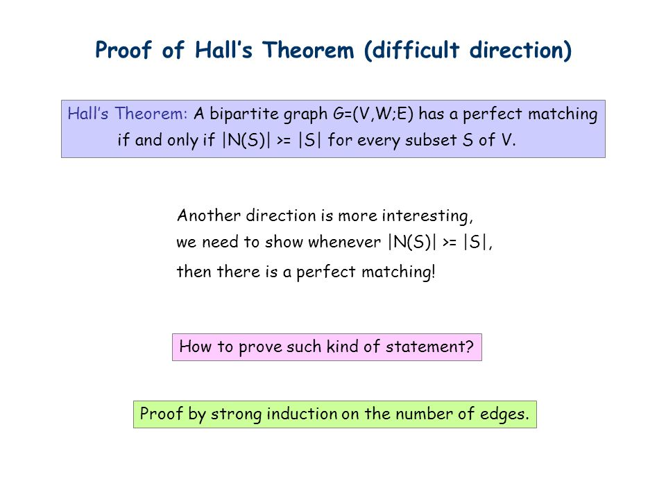 Hall's Theorem [1935]: A bipartite graph G=(A,B;E) has a matching that saturates A if and only if |N(S)| >= |S| for every subset S of A.