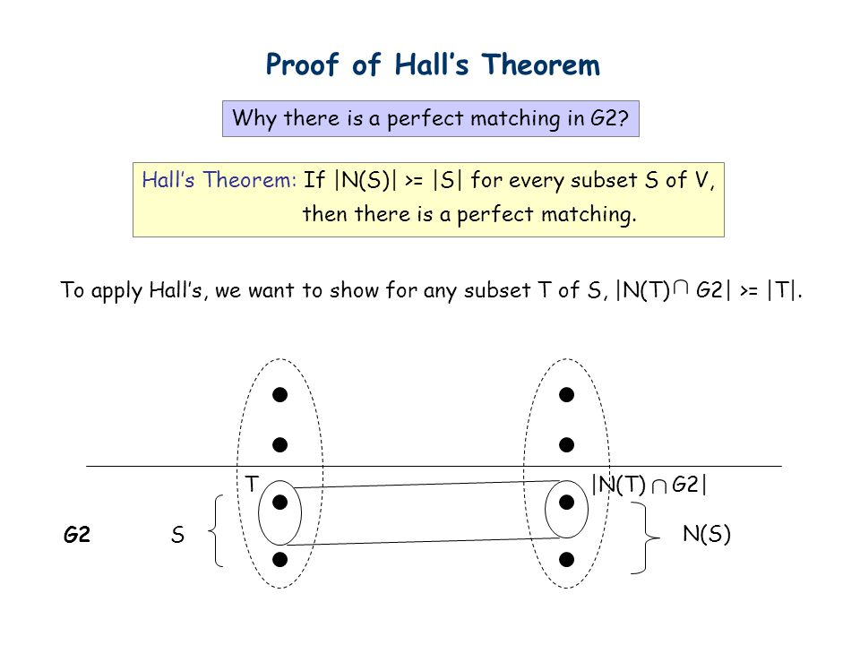 Proof of Hall's Theorem S N(S) Why there is a perfect matching in G2? To apply Hall's, we want to show for any subset T of S, |N(T) G2| >= |T|. T|N(T)