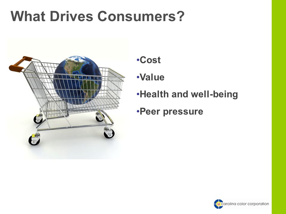 What Drives Consumers? Cost Value Health and well-being Peer pressure