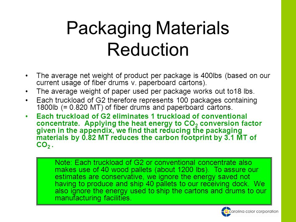 Packaging Materials Reduction The average net weight of product per package is 400lbs (based on our current usage of fiber drums v.