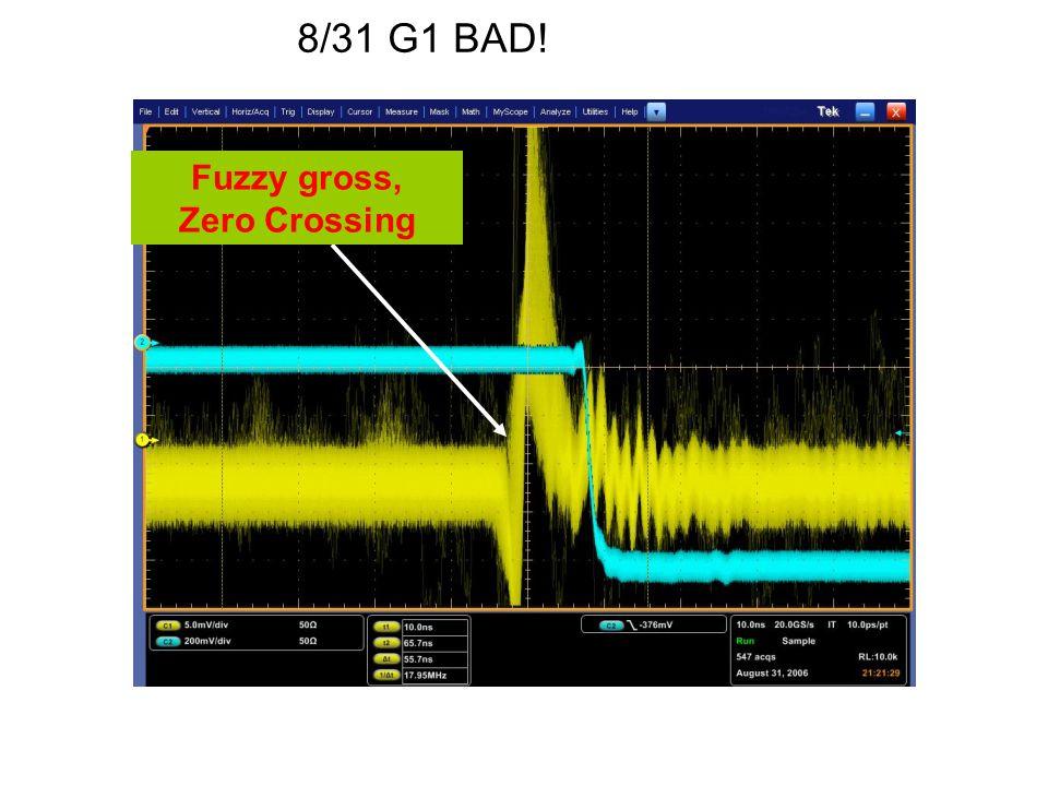 8/31 G1 BAD! Fuzzy gross, Zero Crossing