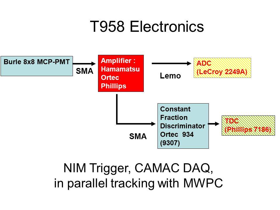 T958 Electronics