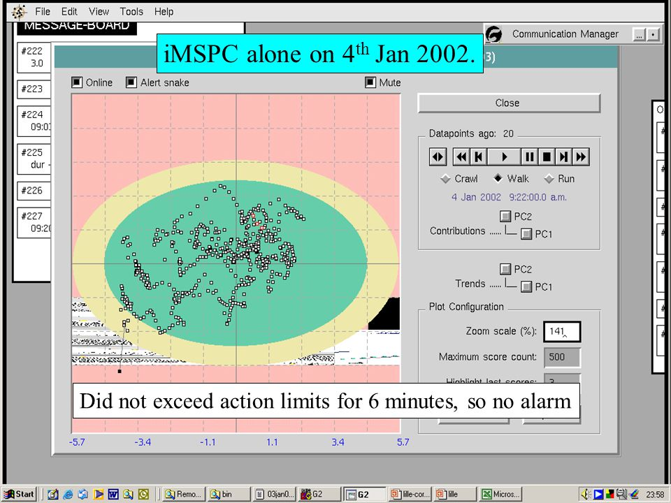 Did not exceed action limits for 6 minutes, so no alarm iMSPC alone on 4 th Jan 2002.