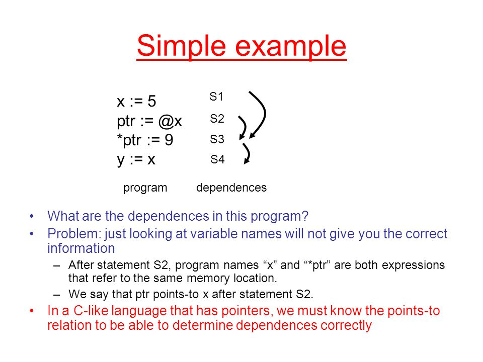 Simple example What are the dependences in this program.