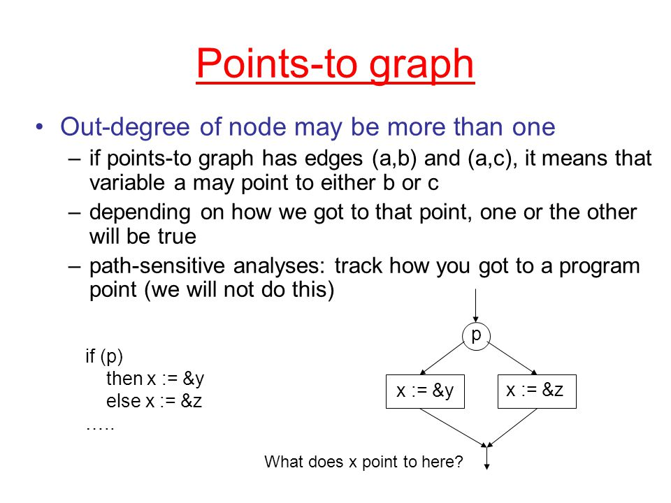 Out-degree of node may be more than one –if points-to graph has edges (a,b) and (a,c), it means that variable a may point to either b or c –depending on how we got to that point, one or the other will be true –path-sensitive analyses: track how you got to a program point (we will not do this) Points-to graph if (p) then x := &y else x := &z …..