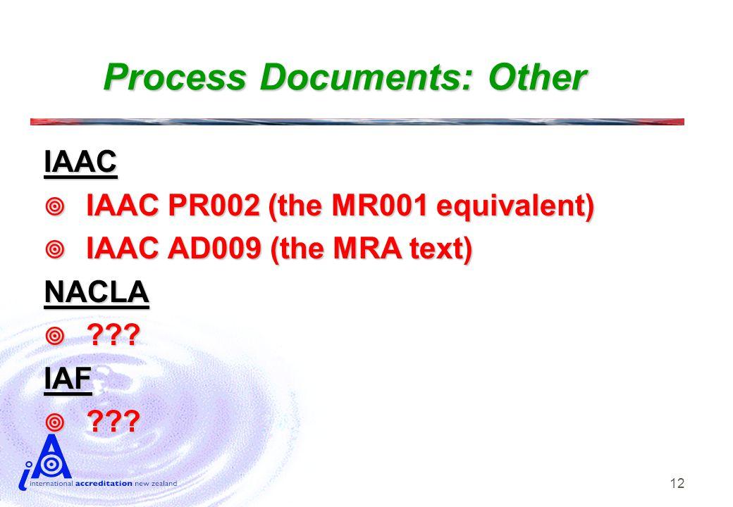 12 Process Documents: Other IAAC  IAAC PR002 (the MR001 equivalent)  IAAC AD009 (the MRA text) NACLA  .