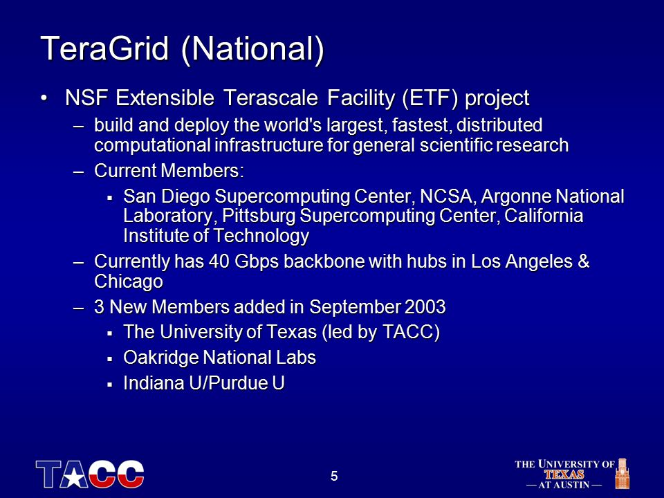 5 TeraGrid (National) NSF Extensible Terascale Facility (ETF) projectNSF Extensible Terascale Facility (ETF) project –build and deploy the world s largest, fastest, distributed computational infrastructure for general scientific research –Current Members:  San Diego Supercomputing Center, NCSA, Argonne National Laboratory, Pittsburg Supercomputing Center, California Institute of Technology –Currently has 40 Gbps backbone with hubs in Los Angeles & Chicago –3 New Members added in September 2003  The University of Texas (led by TACC)  Oakridge National Labs  Indiana U/Purdue U