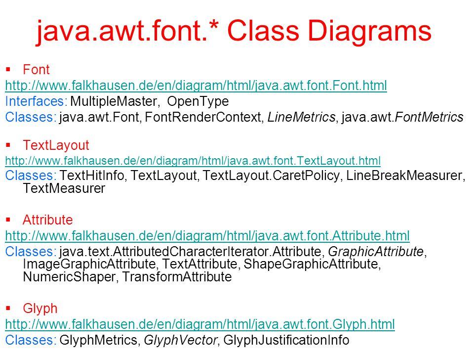java.awt.font.* Class Diagrams  Font http://www.falkhausen.de/en/diagram/html/java.awt.font.Font.html Interfaces: MultipleMaster, OpenType Classes: java.awt.Font, FontRenderContext, LineMetrics, java.awt.FontMetrics  TextLayout http://www.falkhausen.de/en/diagram/html/java.awt.font.TextLayout.html Classes: TextHitInfo, TextLayout, TextLayout.CaretPolicy, LineBreakMeasurer, TextMeasurer  Attribute http://www.falkhausen.de/en/diagram/html/java.awt.font.Attribute.html Classes: java.text.AttributedCharacterIterator.Attribute, GraphicAttribute, ImageGraphicAttribute, TextAttribute, ShapeGraphicAttribute, NumericShaper, TransformAttribute  Glyph http://www.falkhausen.de/en/diagram/html/java.awt.font.Glyph.html Classes: GlyphMetrics, GlyphVector, GlyphJustificationInfo