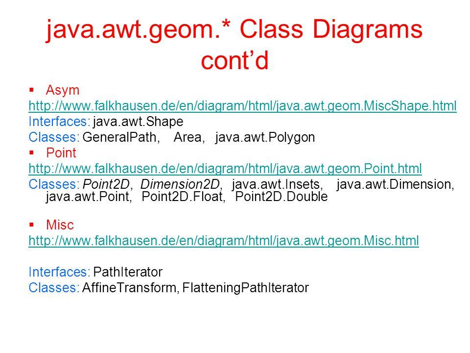 java.awt.geom.* Class Diagrams cont'd  Asym http://www.falkhausen.de/en/diagram/html/java.awt.geom.MiscShape.html Interfaces: java.awt.Shape Classes: GeneralPath, Area, java.awt.Polygon  Point http://www.falkhausen.de/en/diagram/html/java.awt.geom.Point.html Classes: Point2D, Dimension2D, java.awt.Insets, java.awt.Dimension, java.awt.Point, Point2D.Float, Point2D.Double  Misc http://www.falkhausen.de/en/diagram/html/java.awt.geom.Misc.html Interfaces: PathIterator Classes: AffineTransform, FlatteningPathIterator