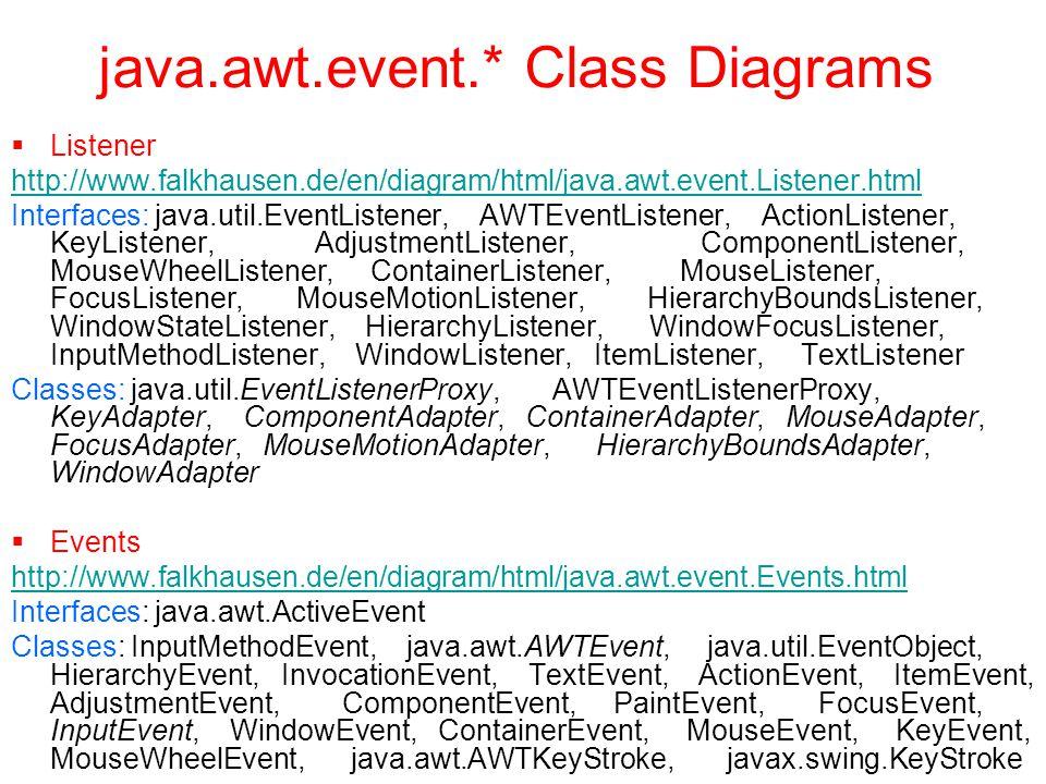 java.awt.event.* Class Diagrams  Listener http://www.falkhausen.de/en/diagram/html/java.awt.event.Listener.html Interfaces: java.util.EventListener, AWTEventListener, ActionListener, KeyListener, AdjustmentListener, ComponentListener, MouseWheelListener, ContainerListener, MouseListener, FocusListener, MouseMotionListener, HierarchyBoundsListener, WindowStateListener, HierarchyListener, WindowFocusListener, InputMethodListener, WindowListener, ItemListener, TextListener Classes: java.util.EventListenerProxy, AWTEventListenerProxy, KeyAdapter, ComponentAdapter, ContainerAdapter, MouseAdapter, FocusAdapter, MouseMotionAdapter, HierarchyBoundsAdapter, WindowAdapter  Events http://www.falkhausen.de/en/diagram/html/java.awt.event.Events.html Interfaces: java.awt.ActiveEvent Classes: InputMethodEvent, java.awt.AWTEvent, java.util.EventObject, HierarchyEvent, InvocationEvent, TextEvent, ActionEvent, ItemEvent, AdjustmentEvent, ComponentEvent, PaintEvent, FocusEvent, InputEvent, WindowEvent, ContainerEvent, MouseEvent, KeyEvent, MouseWheelEvent, java.awt.AWTKeyStroke, javax.swing.KeyStroke