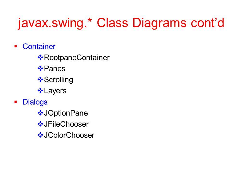 javax.swing.* Class Diagrams cont'd  Container  RootpaneContainer  Panes  Scrolling  Layers  Dialogs  JOptionPane  JFileChooser  JColorChooser