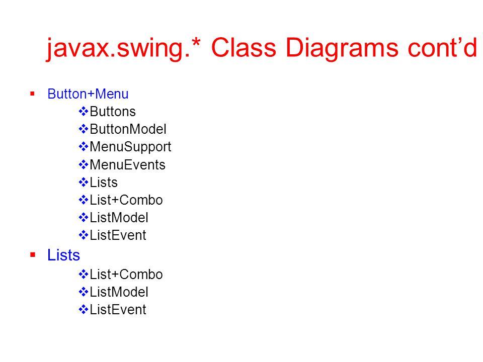 javax.swing.* Class Diagrams cont'd  Button+Menu  Buttons  ButtonModel  MenuSupport  MenuEvents  Lists  List+Combo  ListModel  ListEvent  Lists  List+Combo  ListModel  ListEvent