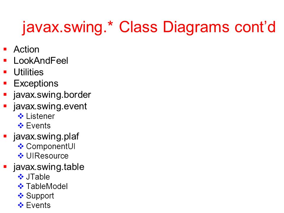 javax.swing.* Class Diagrams cont'd  Action  LookAndFeel  Utilities  Exceptions  javax.swing.border  javax.swing.event  Listener  Events  javax.swing.plaf  ComponentUI  UIResource  javax.swing.table  JTable  TableModel  Support  Events