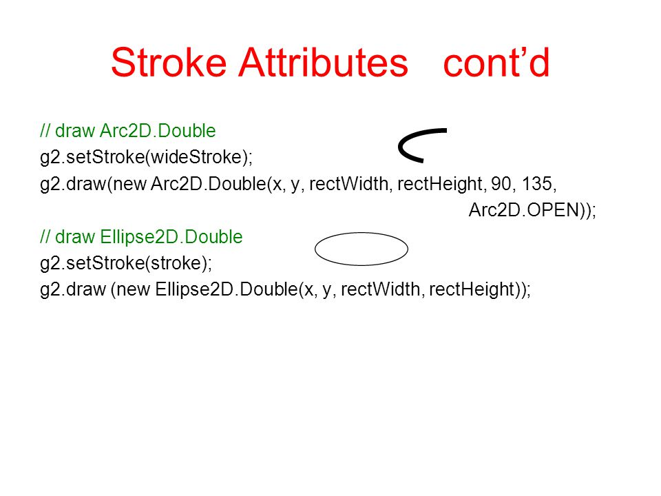 Stroke Attributes cont'd // draw Arc2D.Double g2.setStroke(wideStroke); g2.draw(new Arc2D.Double(x, y, rectWidth, rectHeight, 90, 135, Arc2D.OPEN)); // draw Ellipse2D.Double g2.setStroke(stroke); g2.draw (new Ellipse2D.Double(x, y, rectWidth, rectHeight));