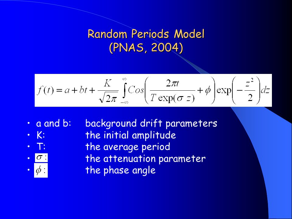 Random Periods Model (PNAS, 2004) a and b: background drift parameters K: the initial amplitude T:the average period the attenuation parameter the phase angle