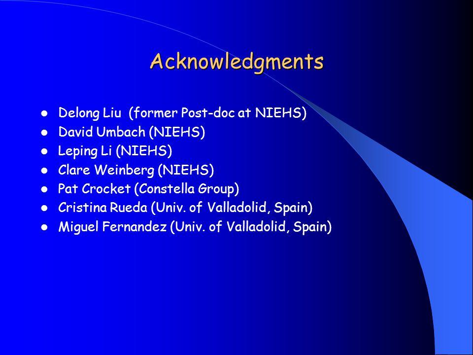 Acknowledgments Delong Liu (former Post-doc at NIEHS) David Umbach (NIEHS) Leping Li (NIEHS) Clare Weinberg (NIEHS) Pat Crocket (Constella Group) Cristina Rueda (Univ.