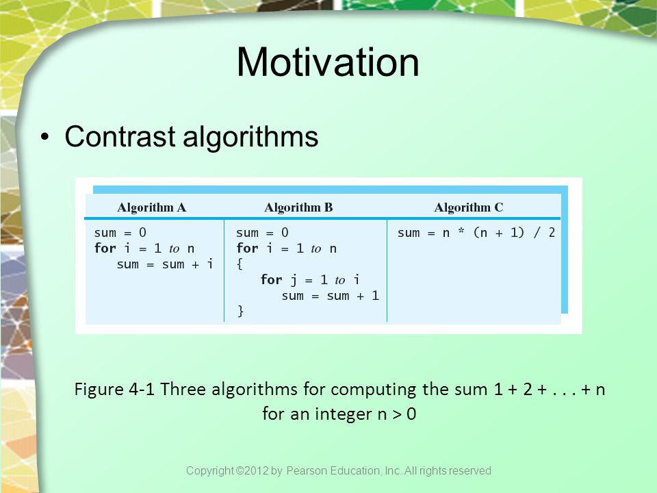 Motivation Java code for algorithms Even a simple program can be inefficient Copyright ©2012 by Pearson Education, Inc.