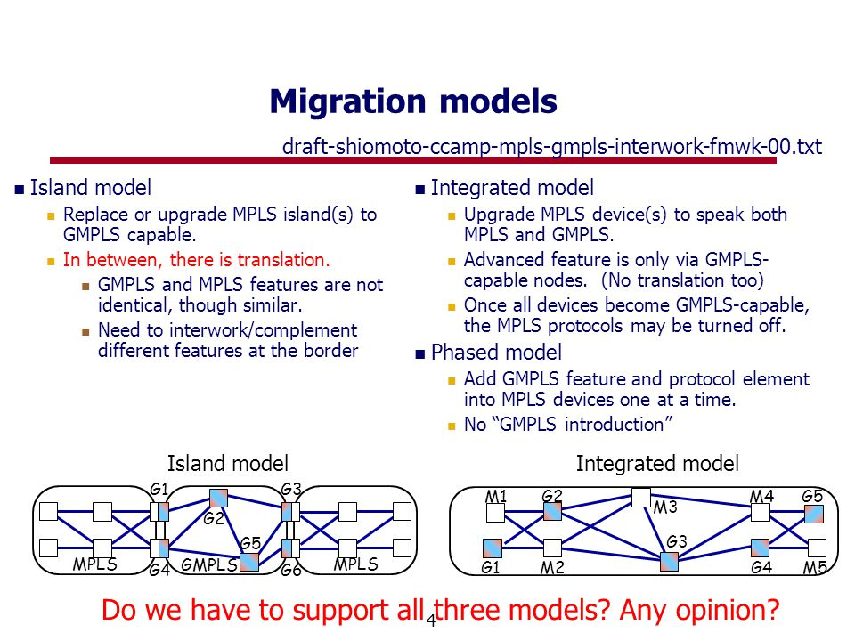 4 Migration models Island model Replace or upgrade MPLS island(s) to GMPLS capable.