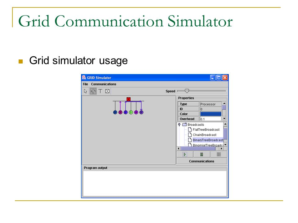 Grid Communication Simulator Grid simulator usage