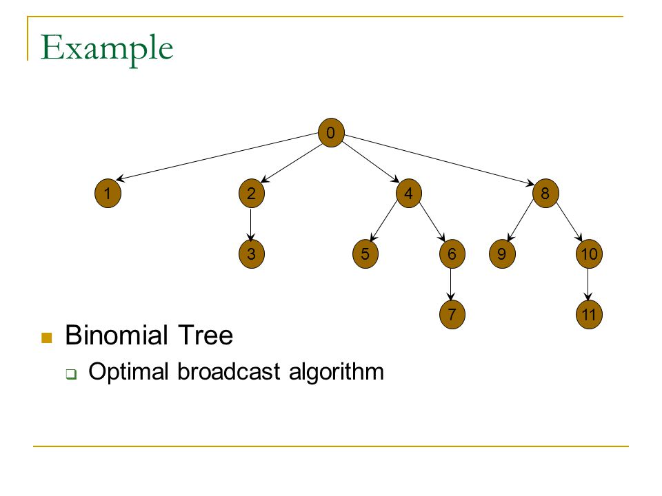 Example Binomial Tree  Optimal broadcast algorithm 0 910 11 56 7 3 8 4 1 2