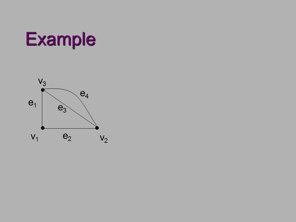 Example v1v1 v2v2 e2e2 e3e3 v3v3 e1e1 e4e4  