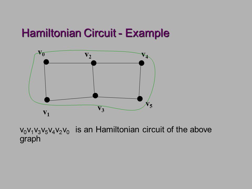 Hamiltonian Circuit - Example......
