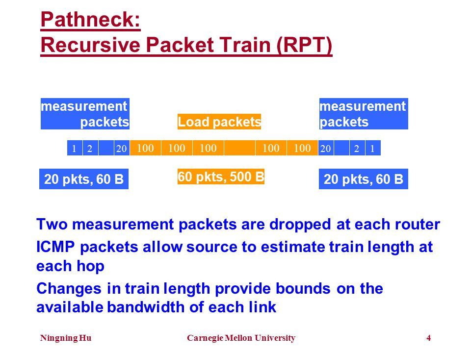 Ningning HuCarnegie Mellon University4 Pathneck: Recursive Packet Train (RPT) Two measurement packets are dropped at each router ICMP packets allow source to estimate train length at each hop Changes in train length provide bounds on the available bandwidth of each link Load packets measurement packets measurement packets 1220 21 20 pkts, 60 B 100 60 pkts, 500 B TTL