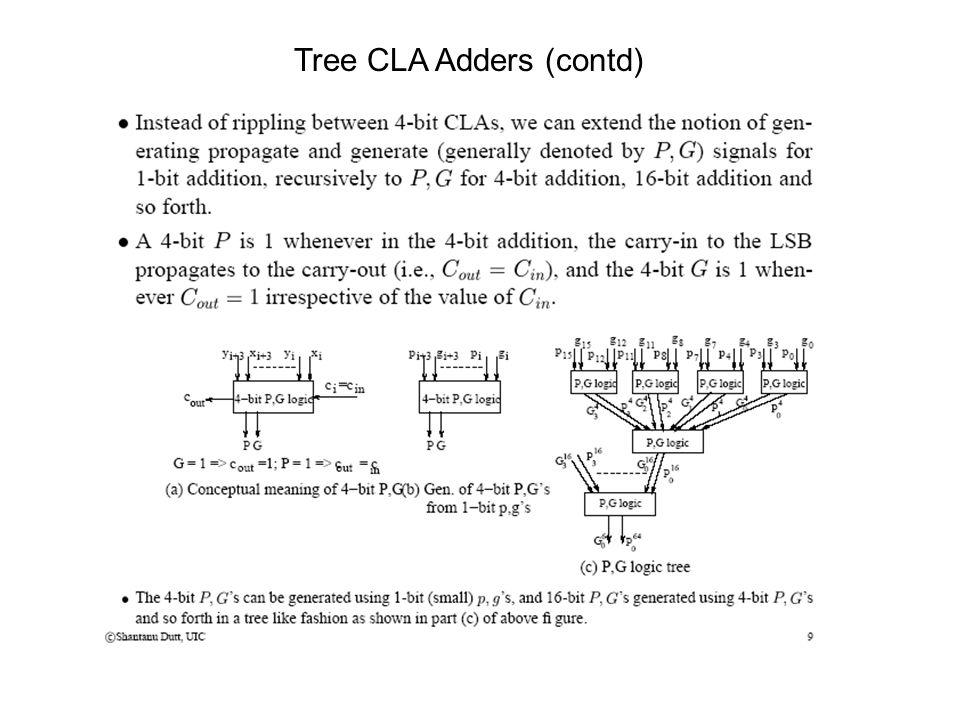 Tree CLA Adders (contd)