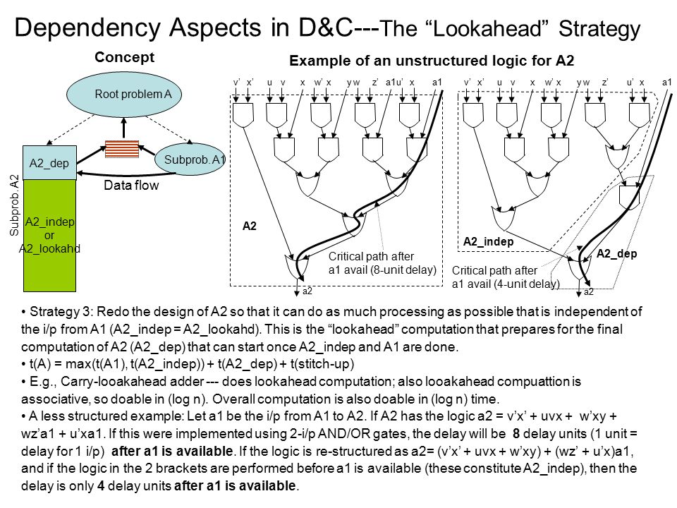 "Dependency Aspects in D&C--- The ""Lookahead"" Strategy Strategy 3: Redo the design of A2 so that it can do as much processing as possible that is indep"