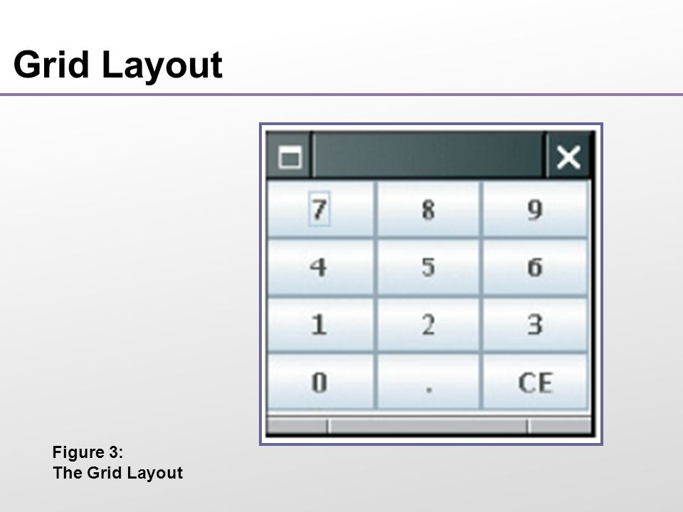 Grid Layout Figure 3: The Grid Layout