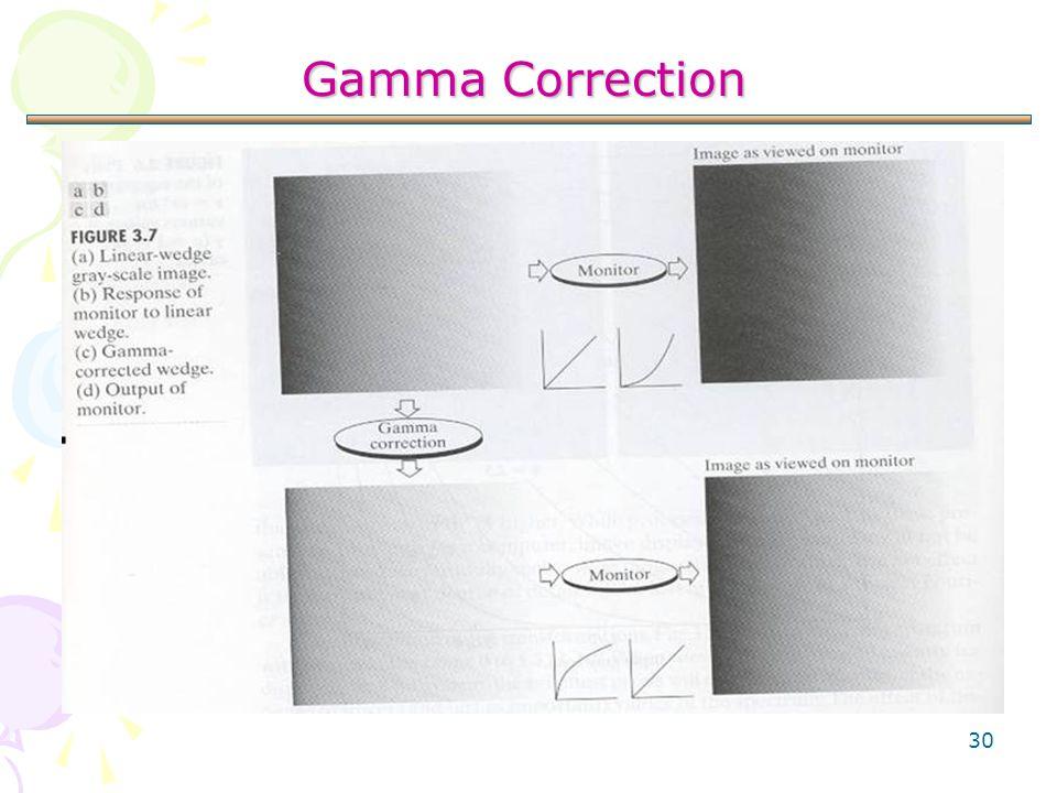 30 Gamma Correction