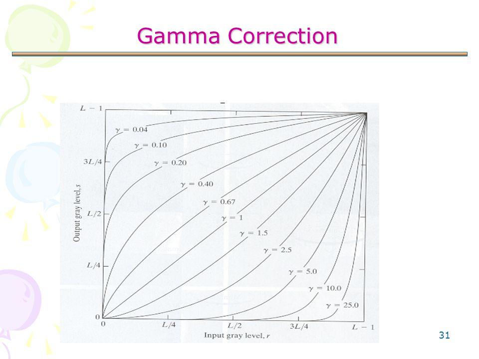 31 Gamma Correction