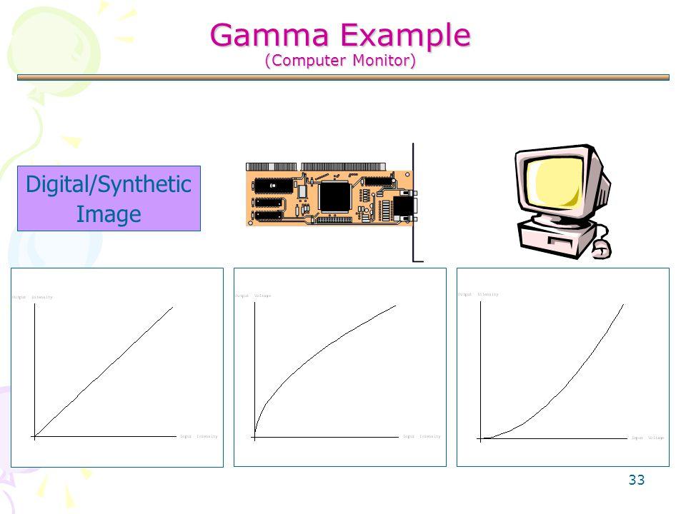 33 Gamma Example (Computer Monitor) Digital/Synthetic Image