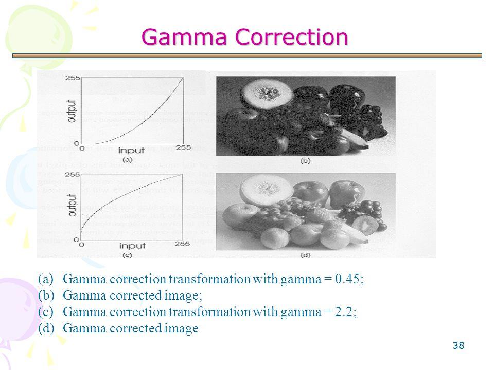 38 Gamma Correction (a)Gamma correction transformation with gamma = 0.45; (b)Gamma corrected image; (c)Gamma correction transformation with gamma = 2.