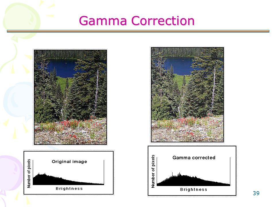 39 Gamma Correction