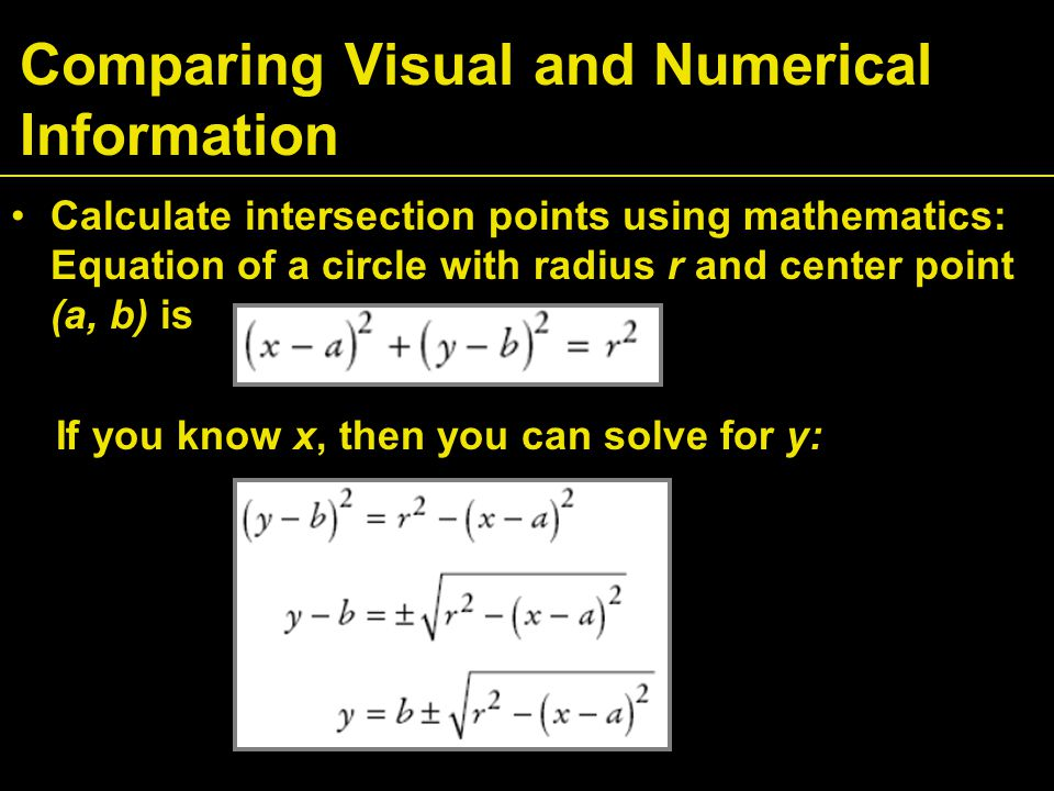 Comparing Visual and Numerical Information Calculate intersection points using mathematics: Equation of a circle with radius r and center point (a, b) is If you know x, then you can solve for y:
