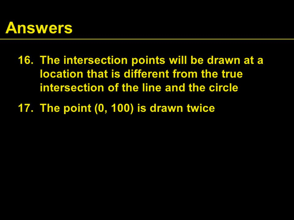 Answers 16.The intersection points will be drawn at a location that is different from the true intersection of the line and the circle 17.The point (0, 100) is drawn twice