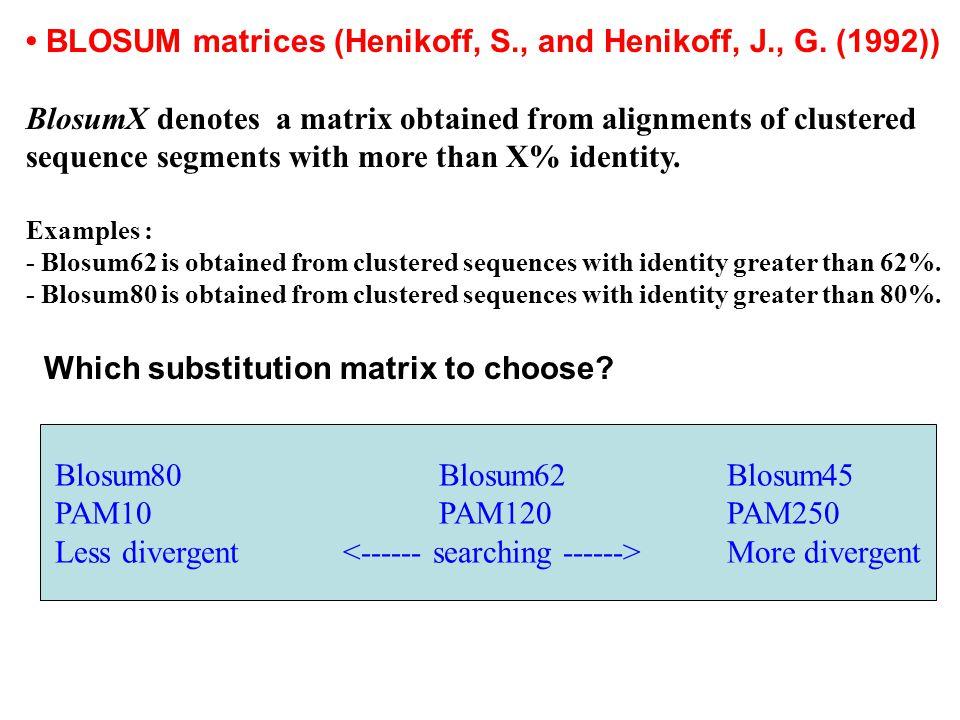 BLOSUM matrices (Henikoff, S., and Henikoff, J., G.