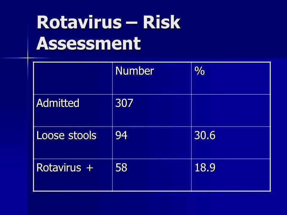 Rotavirus – Risk Assessment Number% Admitted307 Loose stools 9430.6 Rotavirus + 5818.9
